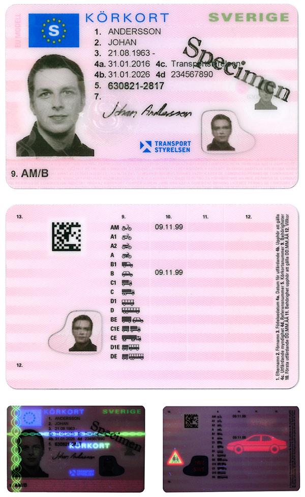 Swedish driving licence – latest version from January 2016
