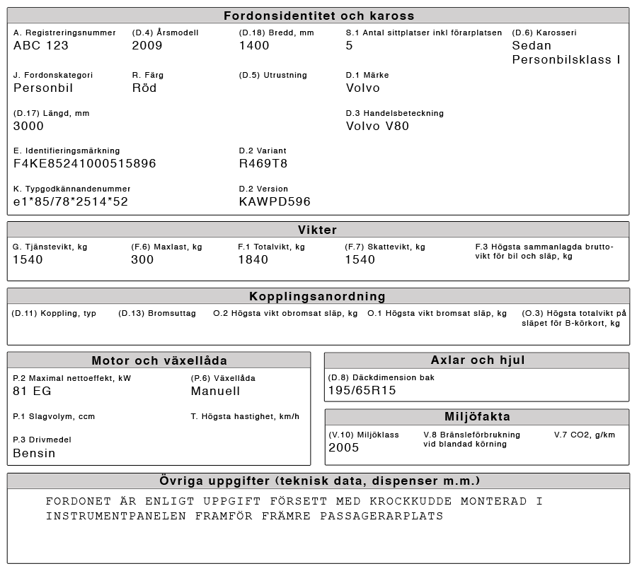 Car registration certificate